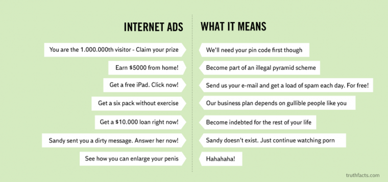 Internet ads and what they really mean…