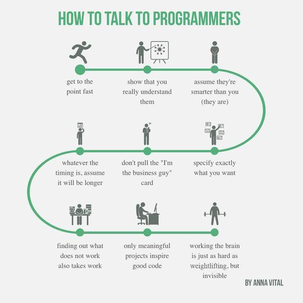 How to talk to programmers