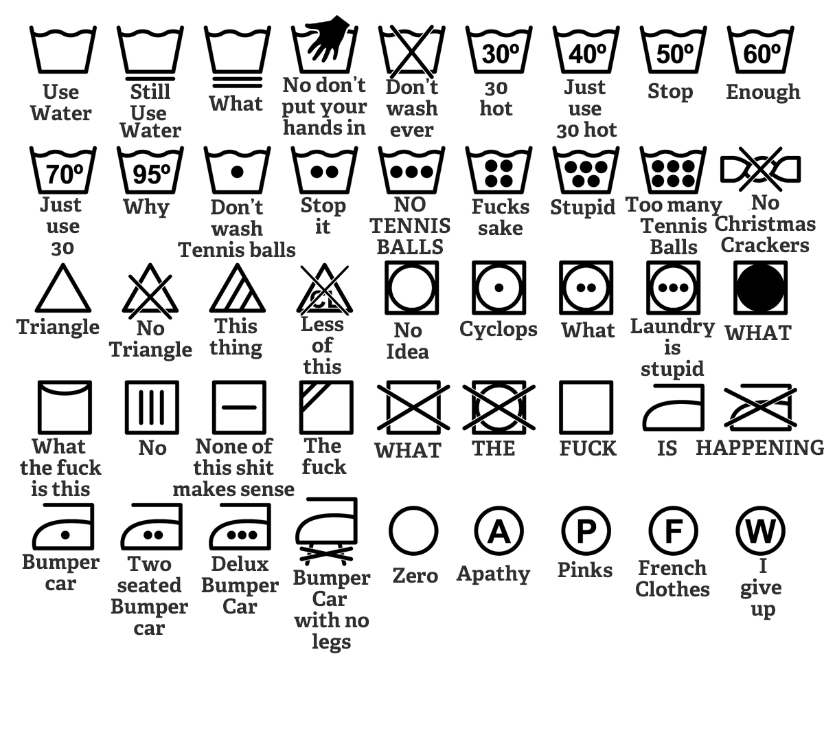 A simple guide to washing machine symbols