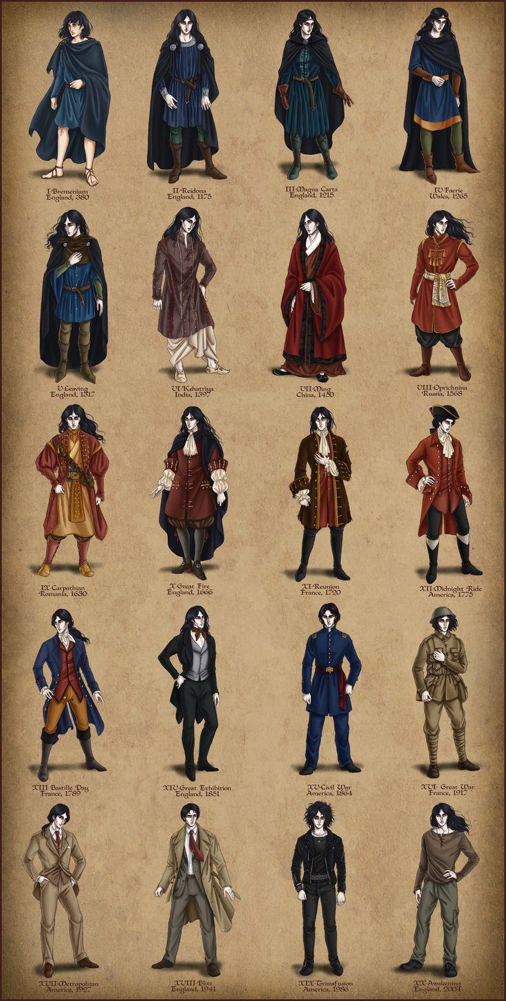 History Of Mens Fashion