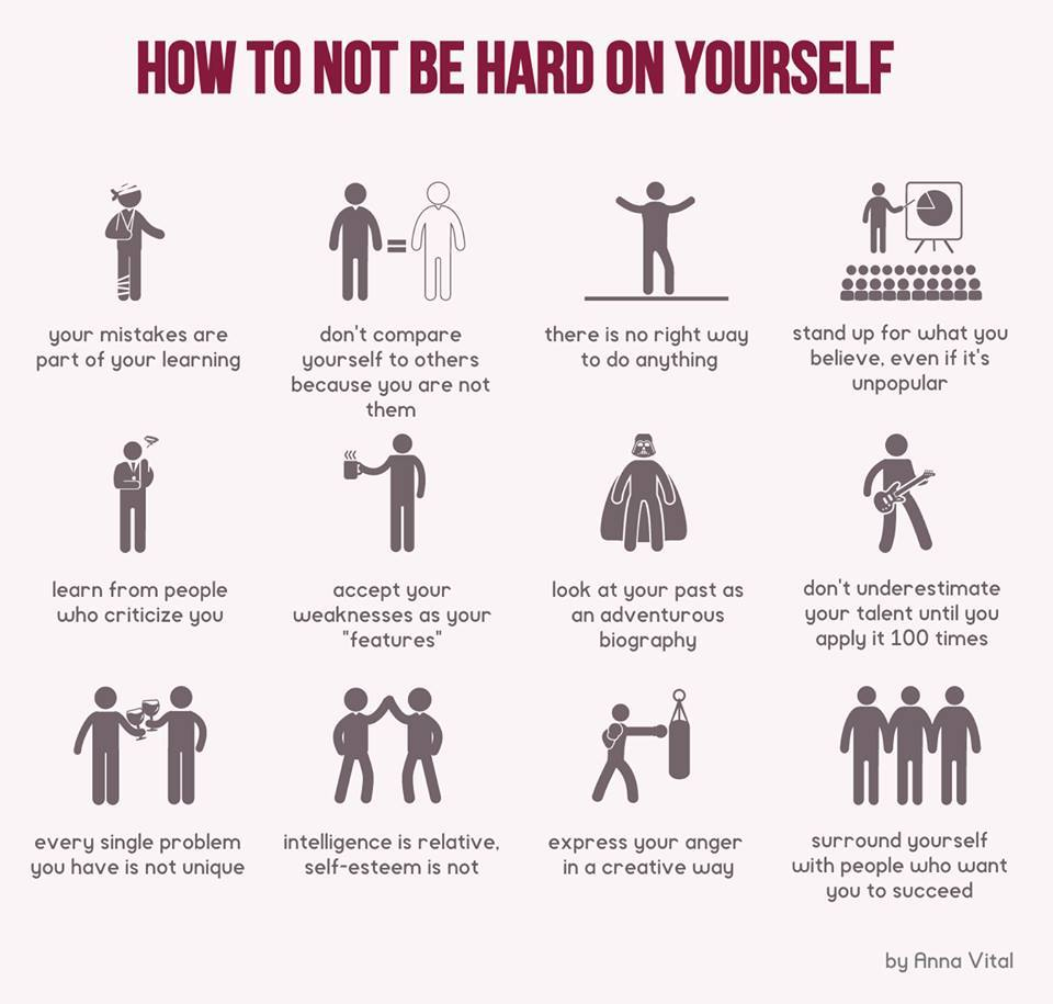 How to not be hard on youself