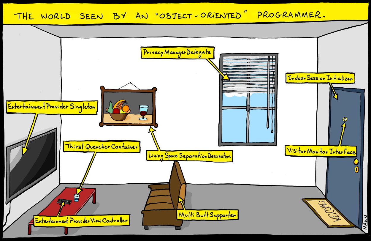Object oriented programmer world