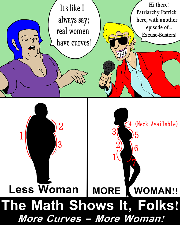 Womanly Curves