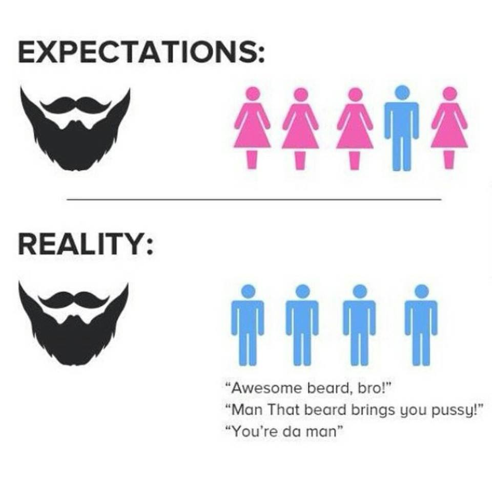 Beard owner expectations vs reality
