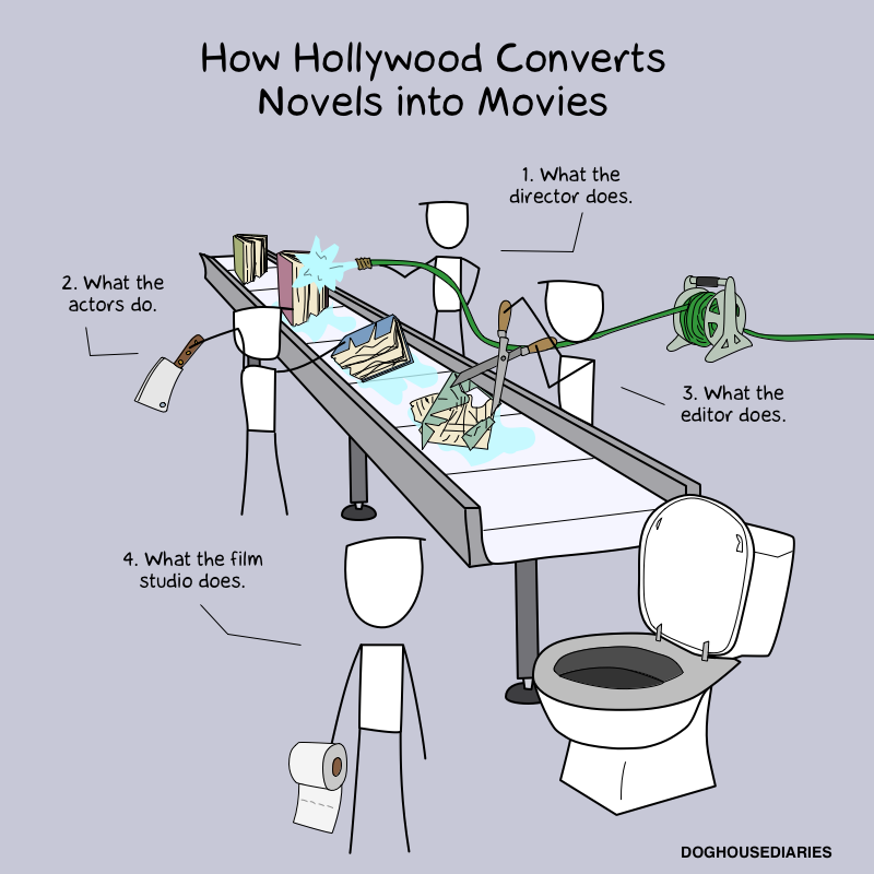 How Hollywood converts novels into movies
