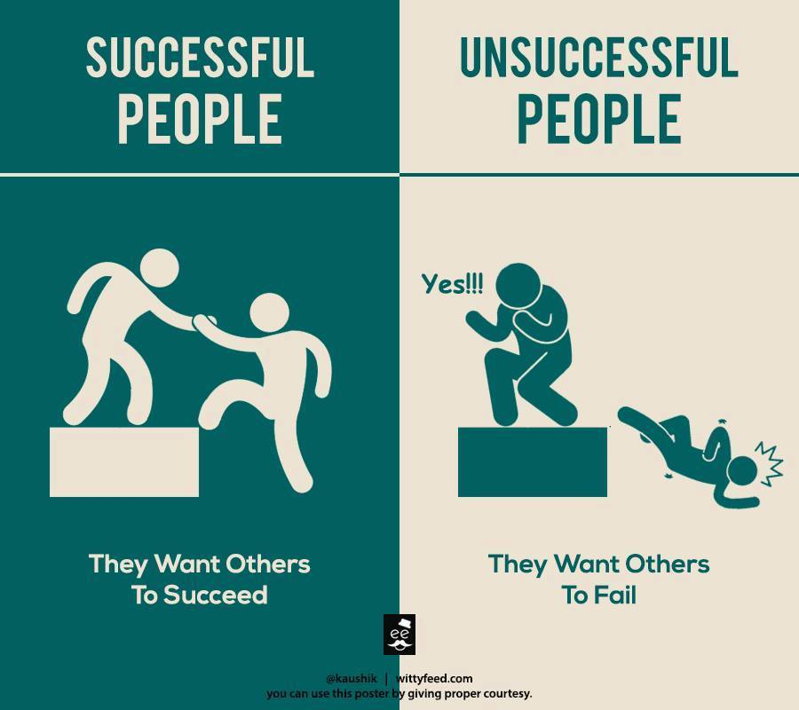 Successful vs Unsuccessful people