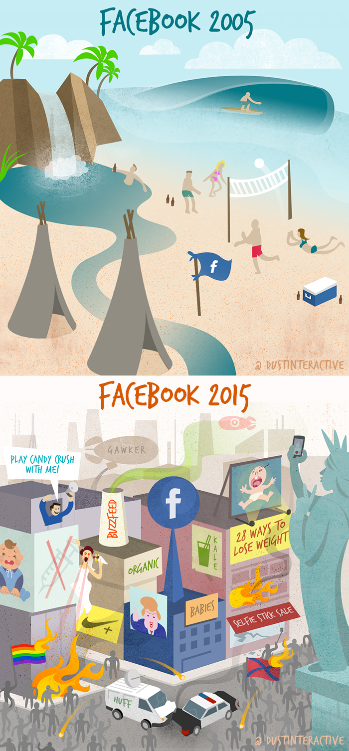 Facebook in 10 years