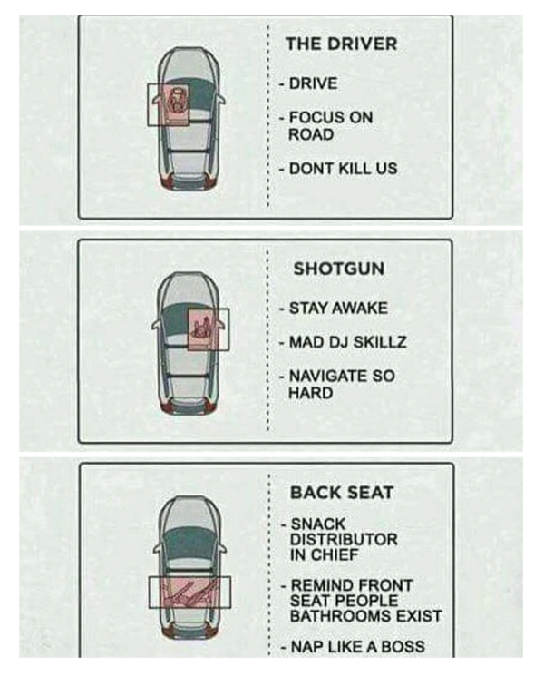 Rules for the Road..