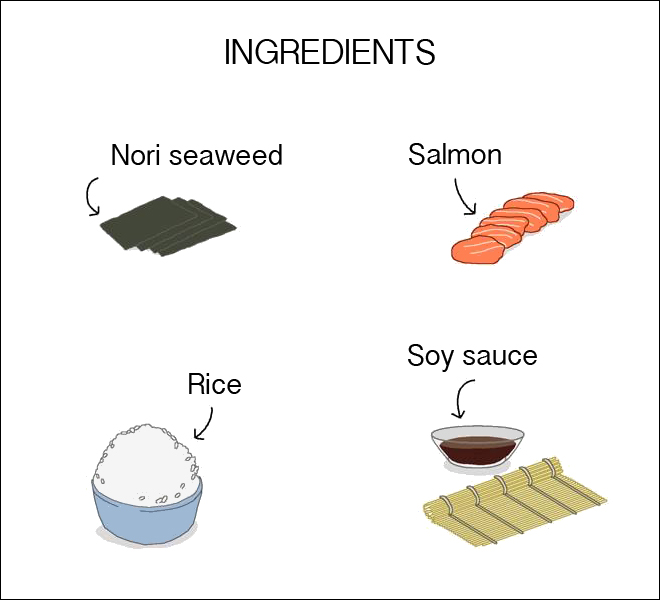 How to make sushi #1