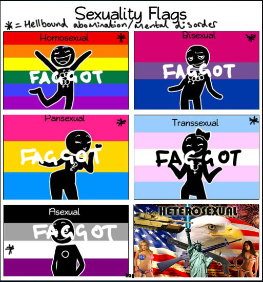 Sexuality flags