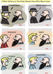 A brief history of full shaved head / full grown beard look