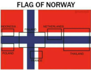 Norway is the motherland of flags
