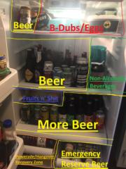 The current state of my refrigerator…