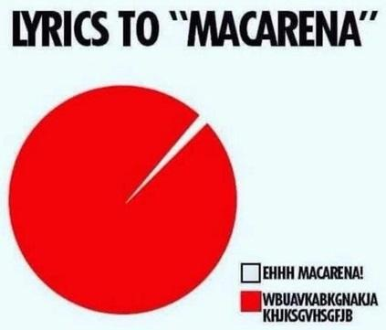 Lyrics to Macarena