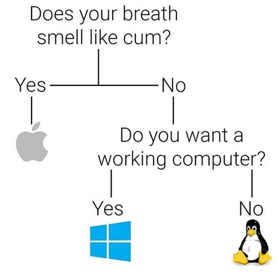 How to choose PC