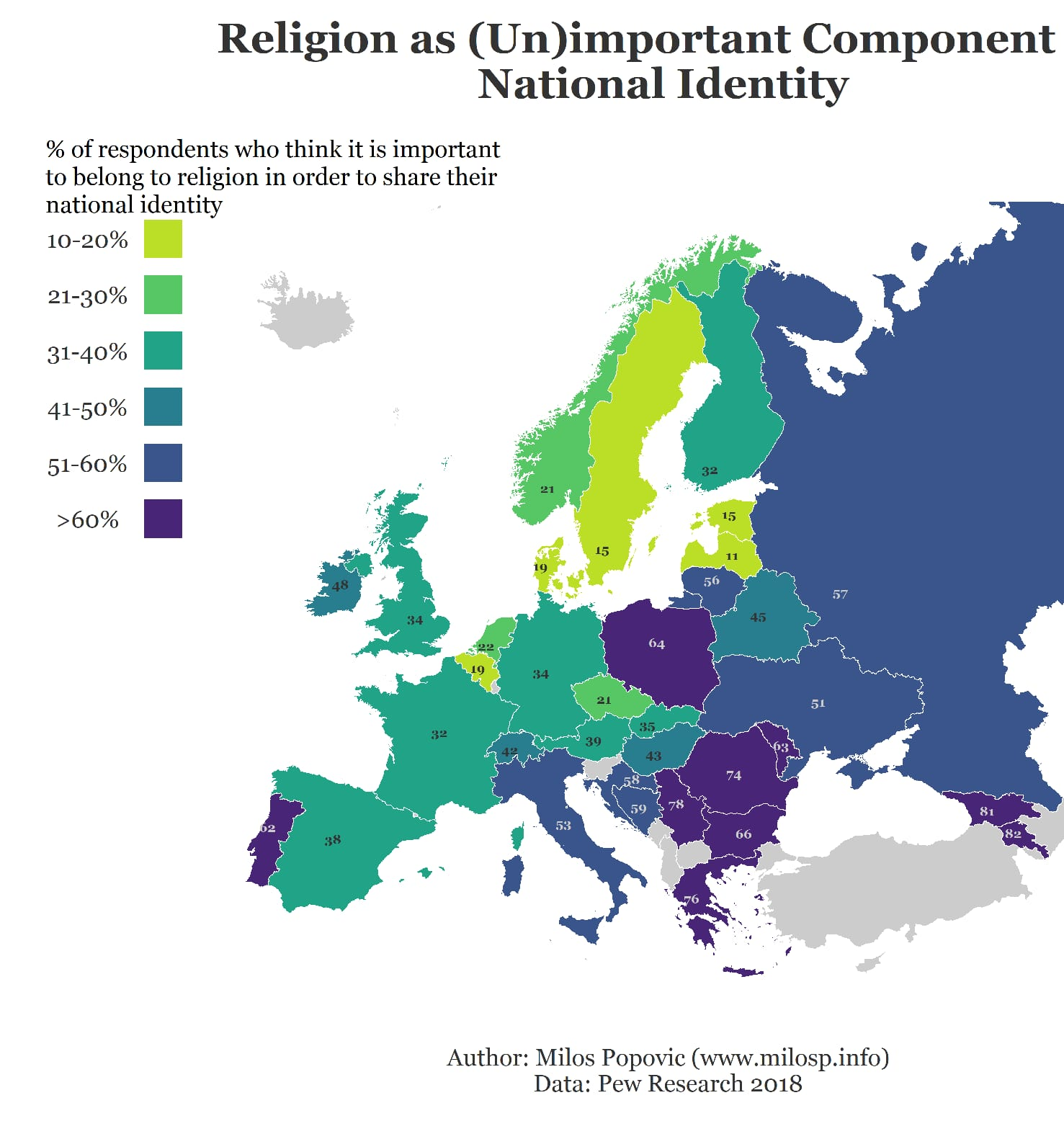 Religion as (Un)important Component National Identity
