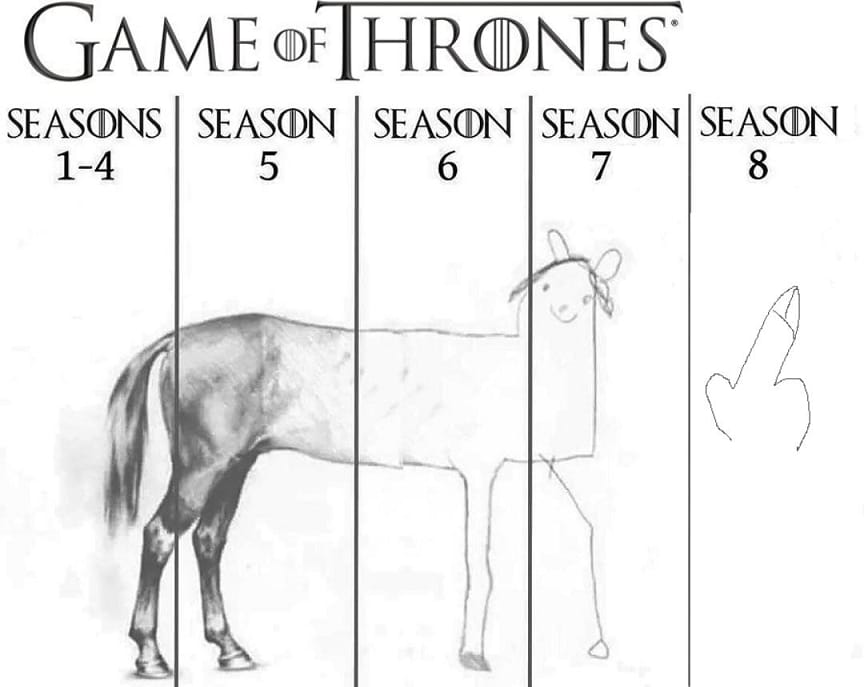 Game Of Thrones Seasons Review