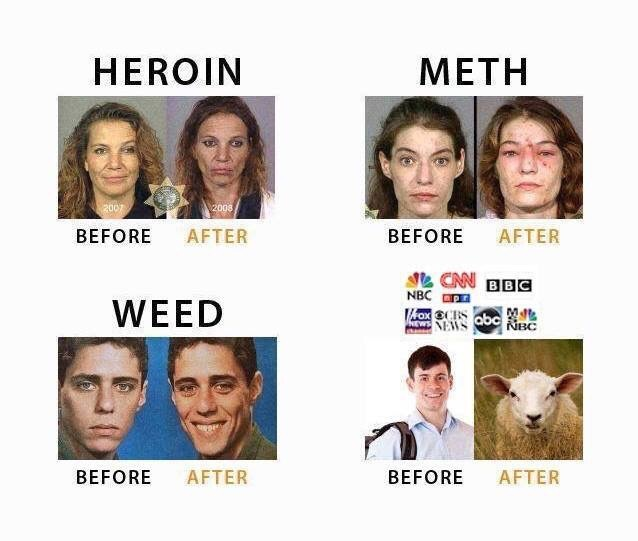 Media news addicts before and after