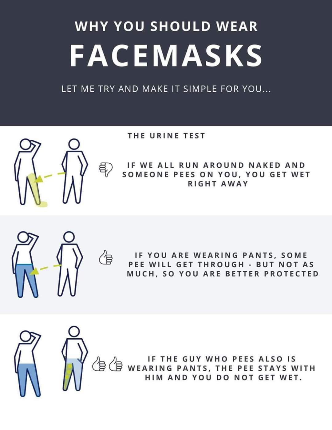 Why you should wear facemask