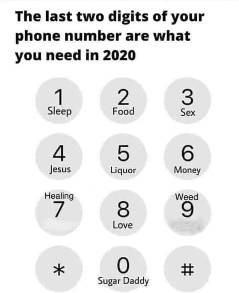 The last two digits of your phone number are what you need in 2020