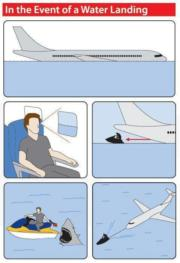 Aircraft safety card in the event of a water landing